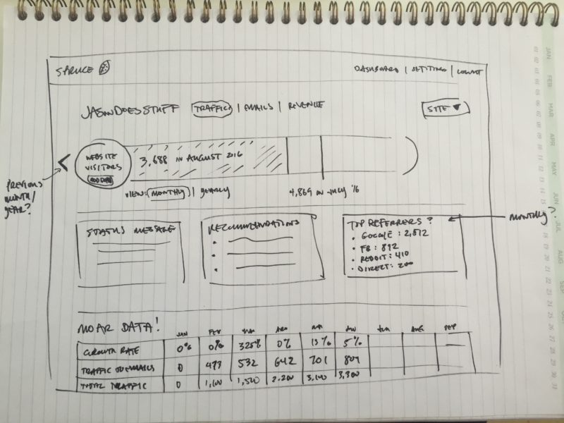 Jason's Traffic Details Page Wireframe