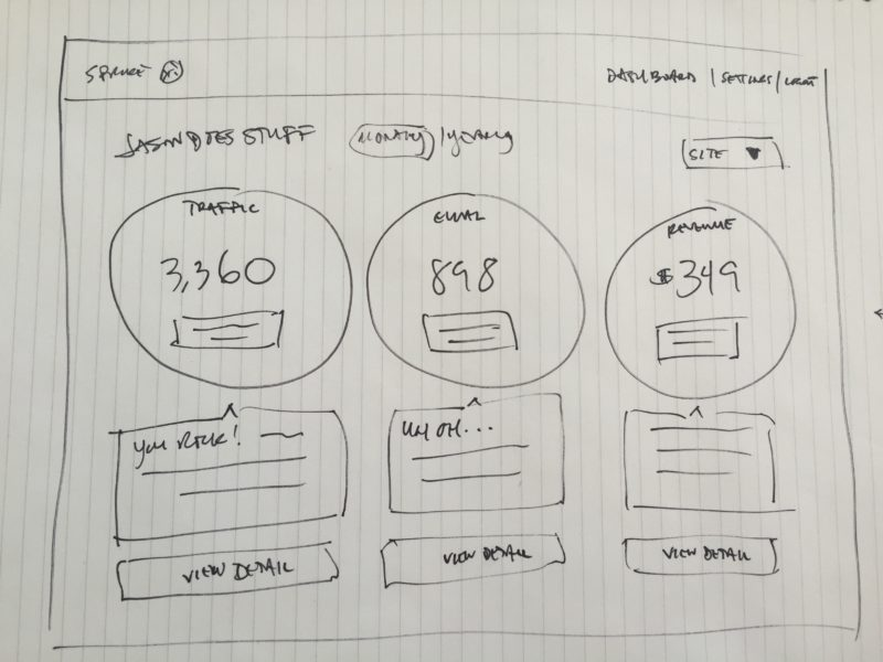 Jason's wireframe for website details page