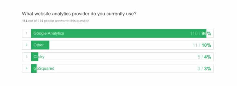 Analytics Providers