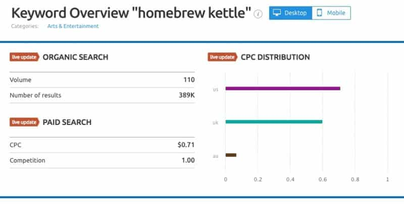 Homebrew Kettle SEM Rush Search