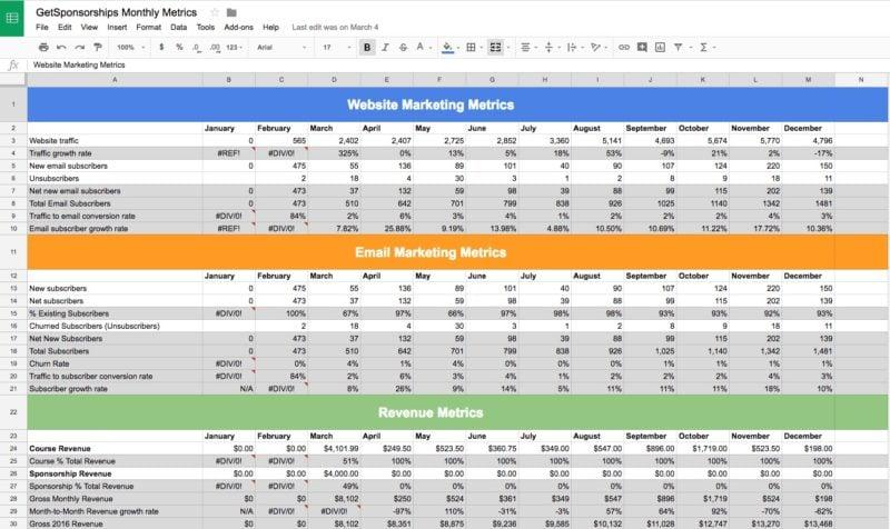Get Sponsorships Monthly Metrics Spreadsheet