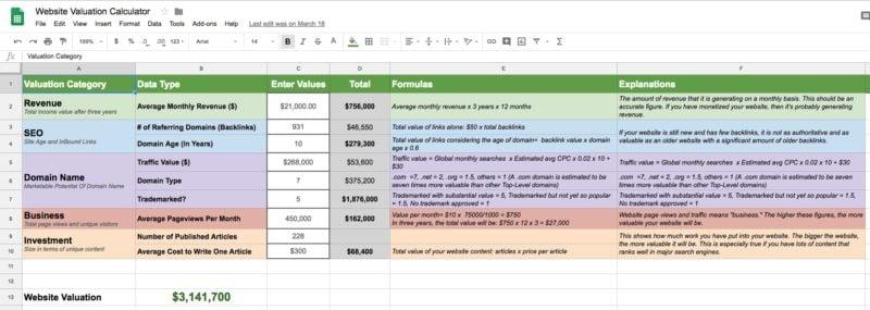 My flawed website valuation calculator