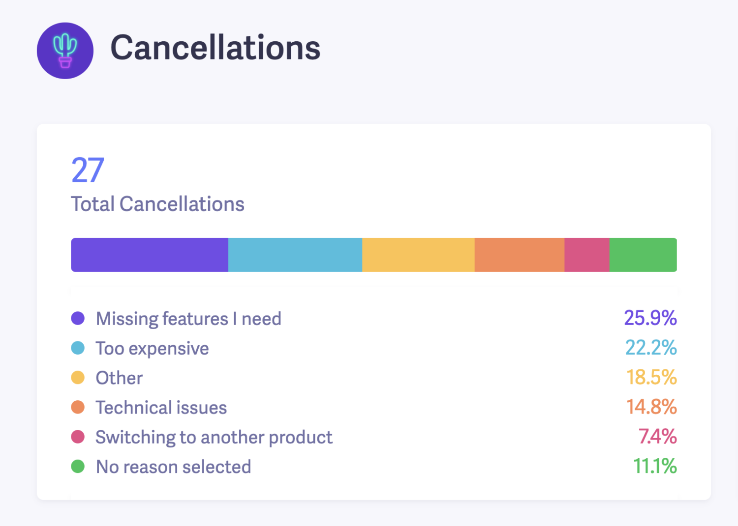 Baremetrics Cancellation Insights Lasso