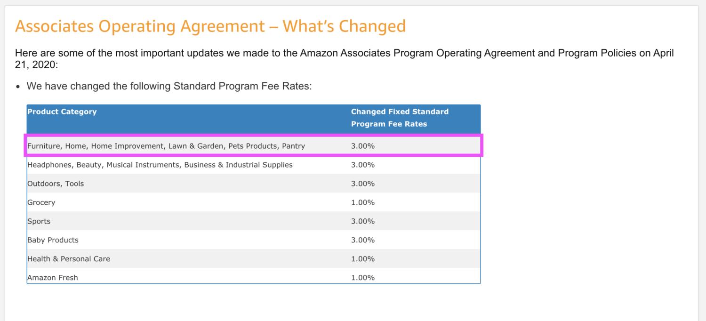 New Late 2020 Amazon Fixed Fee Rates